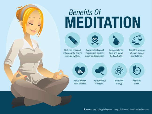meditation benifits